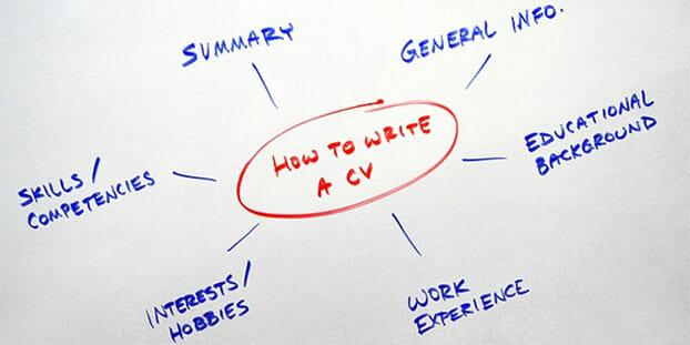curriculum perfecto - El currículum perfecto para buscar trabajo en un país anglosajón